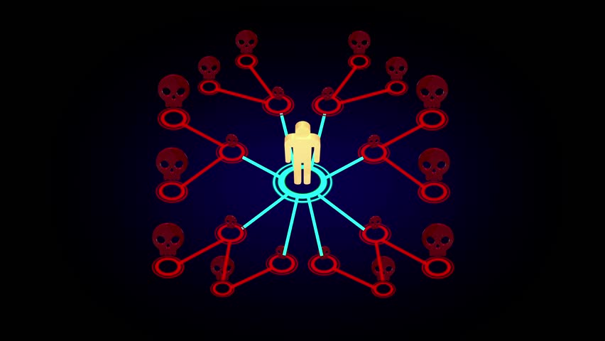 3D network motion graphic animation. Epidemic disease killing people network or 3d multi level marketing (MLM). Referral network community breaking. 3d People quit  business until bankrupt. 4k 3d.   - 4K stock video clip