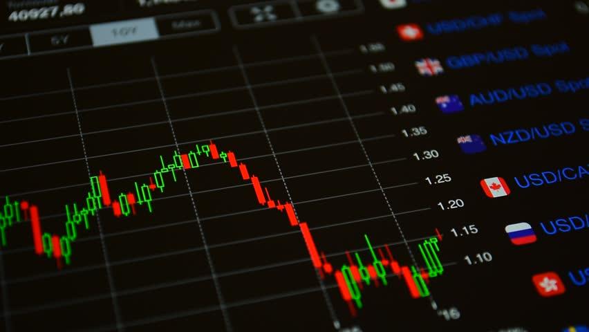 Stock market forex trading