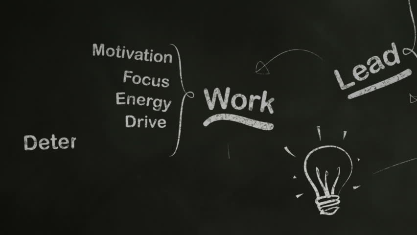 Success Brainstorming Mind Map on Blackboard